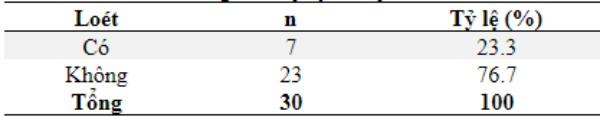 Bảng 3.1: Tỷ lệ loét tỳ đè.